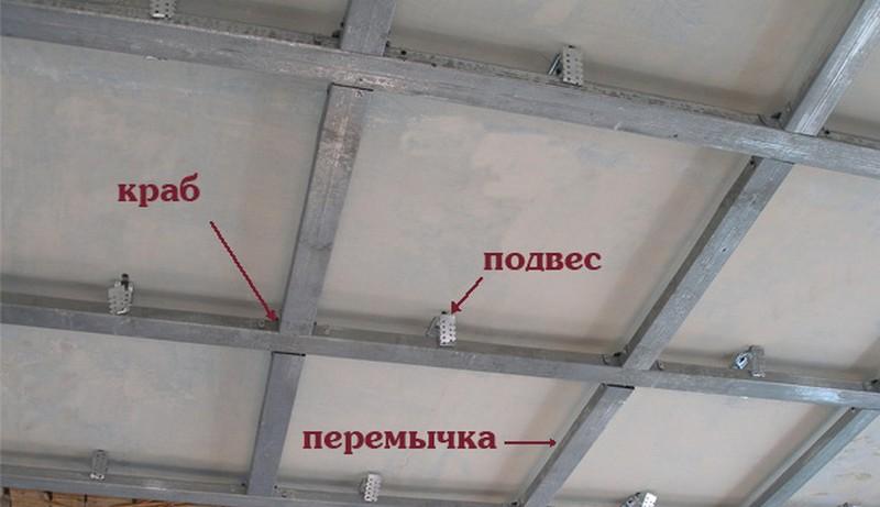 как сделать многоуровневый потолок из гипсокартона фото