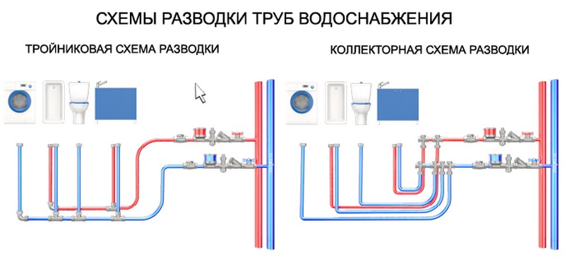 водоснабжение частного дома фото